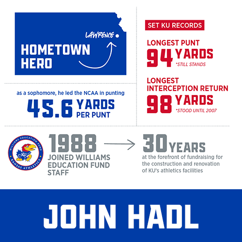 john hadl statue project stats graphic